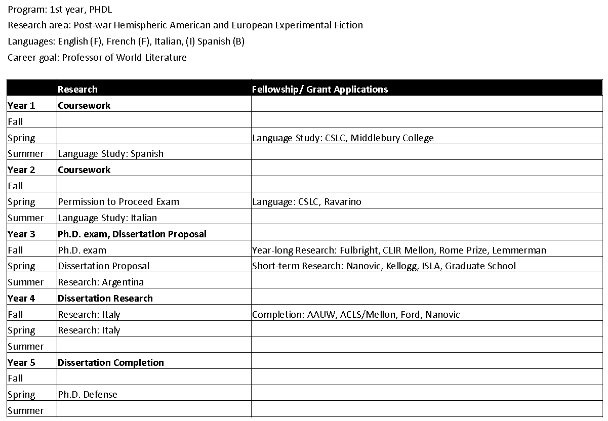 University essay sample pdf files